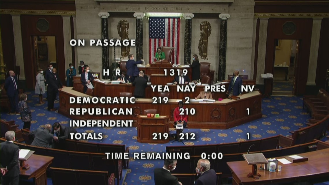 House passes $1.9 trillion COVID relief package