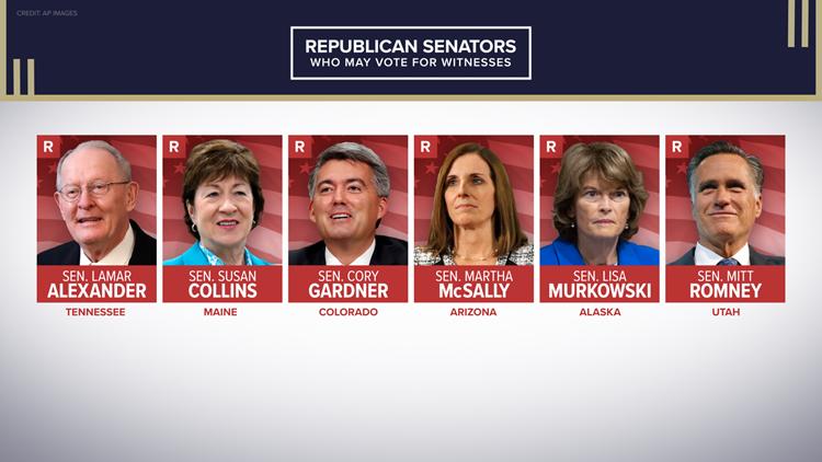 Senators Impeachment witnesses