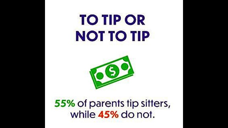 do you tip your babysitter
