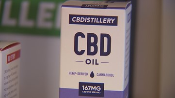 We had CBD products tested in a lab. Here's what we found