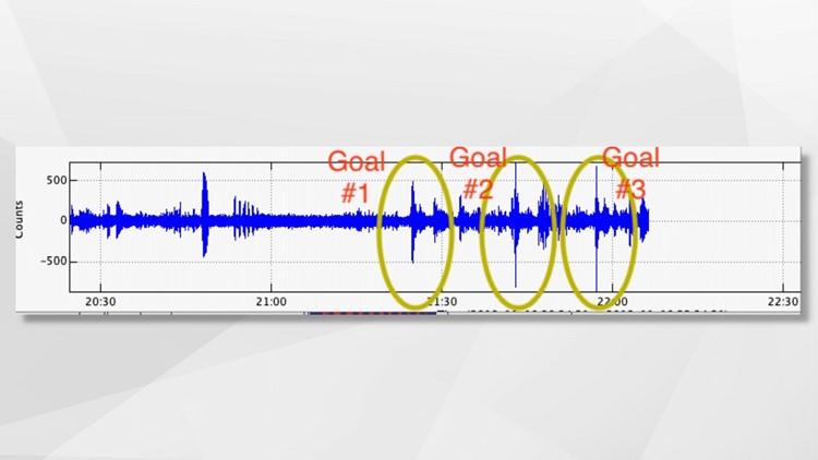 sounders seismogram