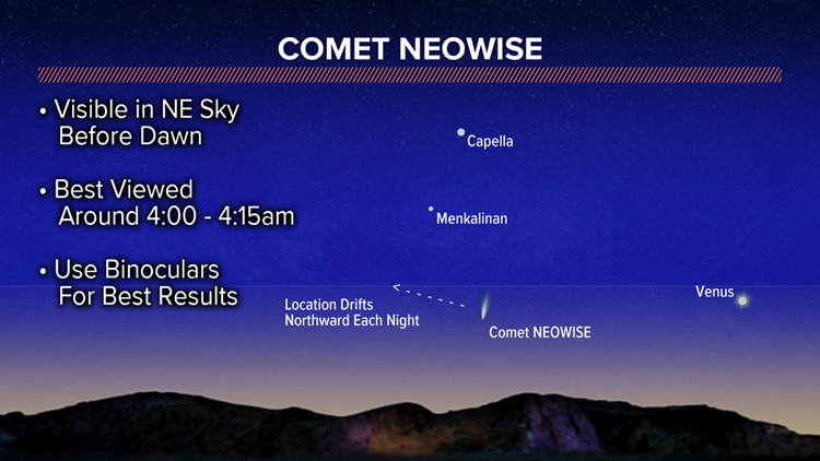 Comet Neowise Will Be Visible In The Night Sky In July
