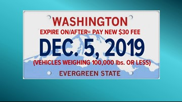 What happens if you don't pay car tab fees in Washington?