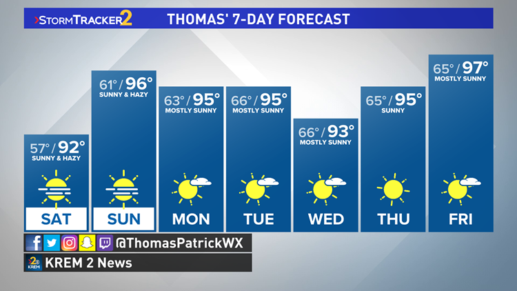 Hot and hazy weekend likely as smoke continues to cover the area