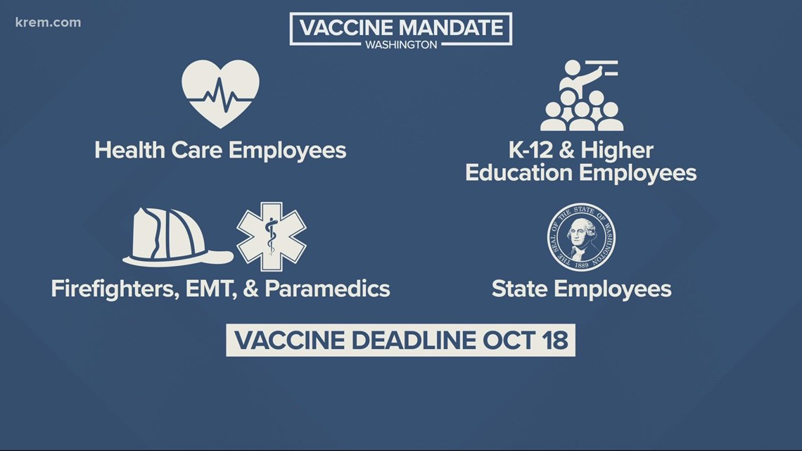 Deadline nears for Washington state workers to show proof of vaccination