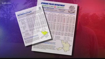 What Crime Check reports tell us about crimes in Spokane County