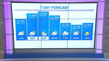 Weather Update: 4:00 p.m. (10-4-18)