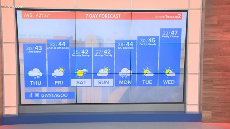 Snow returns to Spokane, Inland Northwest on Thursday