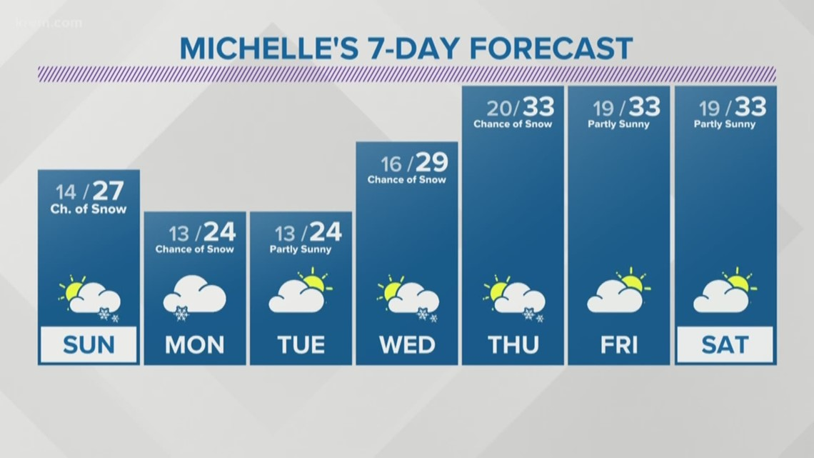 Chance of snow Sunday afternoon through Monday