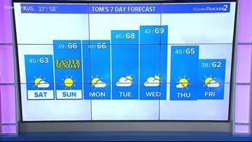 Weather update at 4 p.m. April 19, 2019