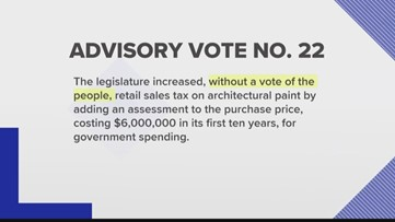 What are all these advisory votes on Washington ballots?