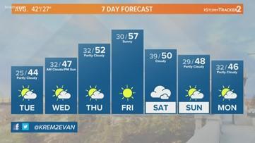 Weather Update 5 a.m., Feb. 25, 2020
