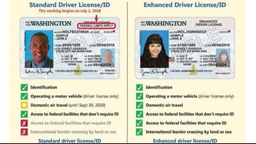 what to bring for enhanced drivers license