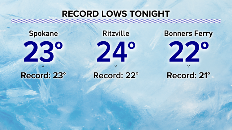Record Lows