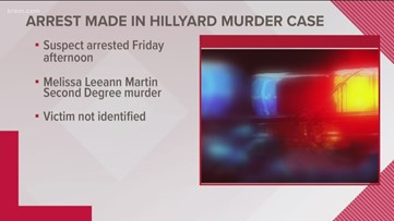 Suspect arrested in connection to body found in Hillyard home