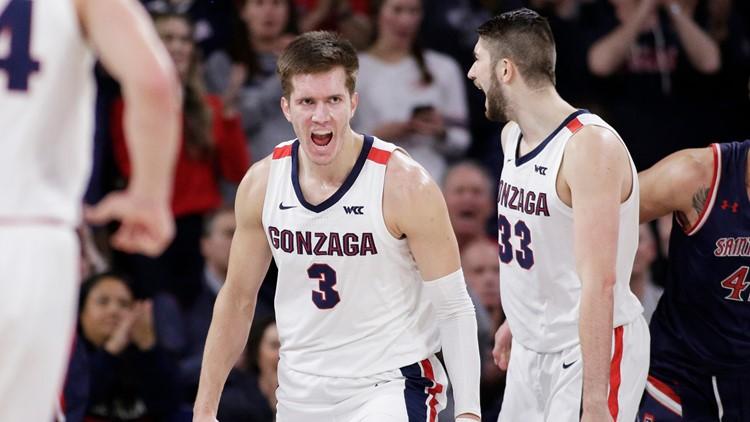 Top five moments from the 2019-2020 Gonzaga men's basketball season   krem.com