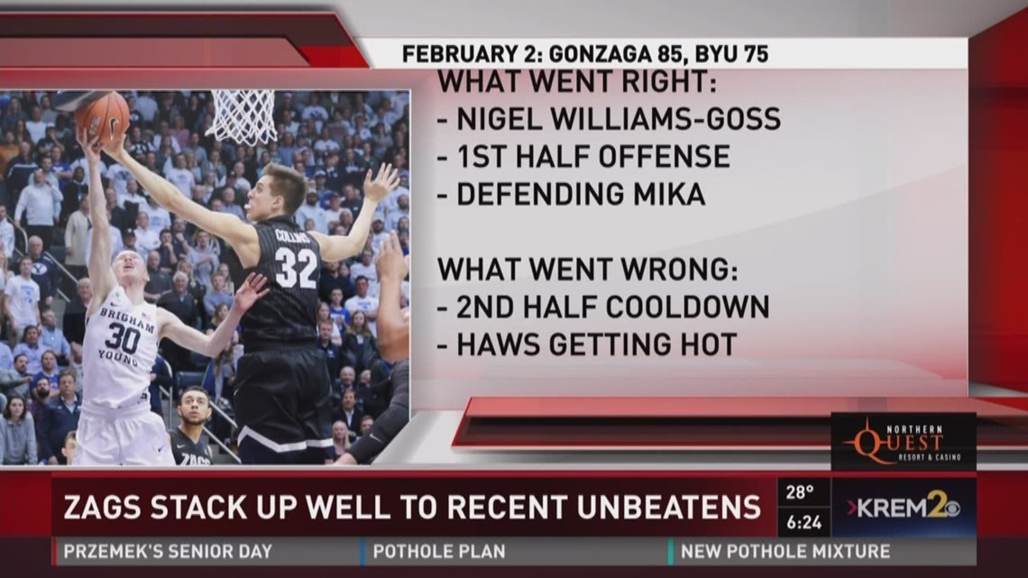 Jacob Larsen Gonzaga Bulldogs Basketball Jersey - Black