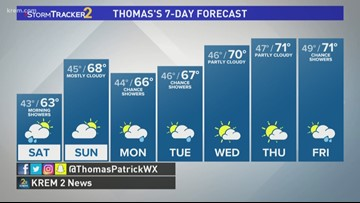 Weather update @ 11 p.m. May 17, 2019