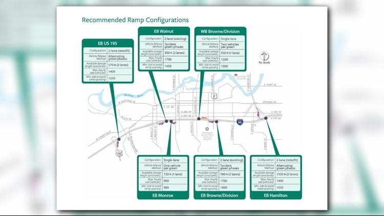 ramp meters_1543889517964.png.jpg