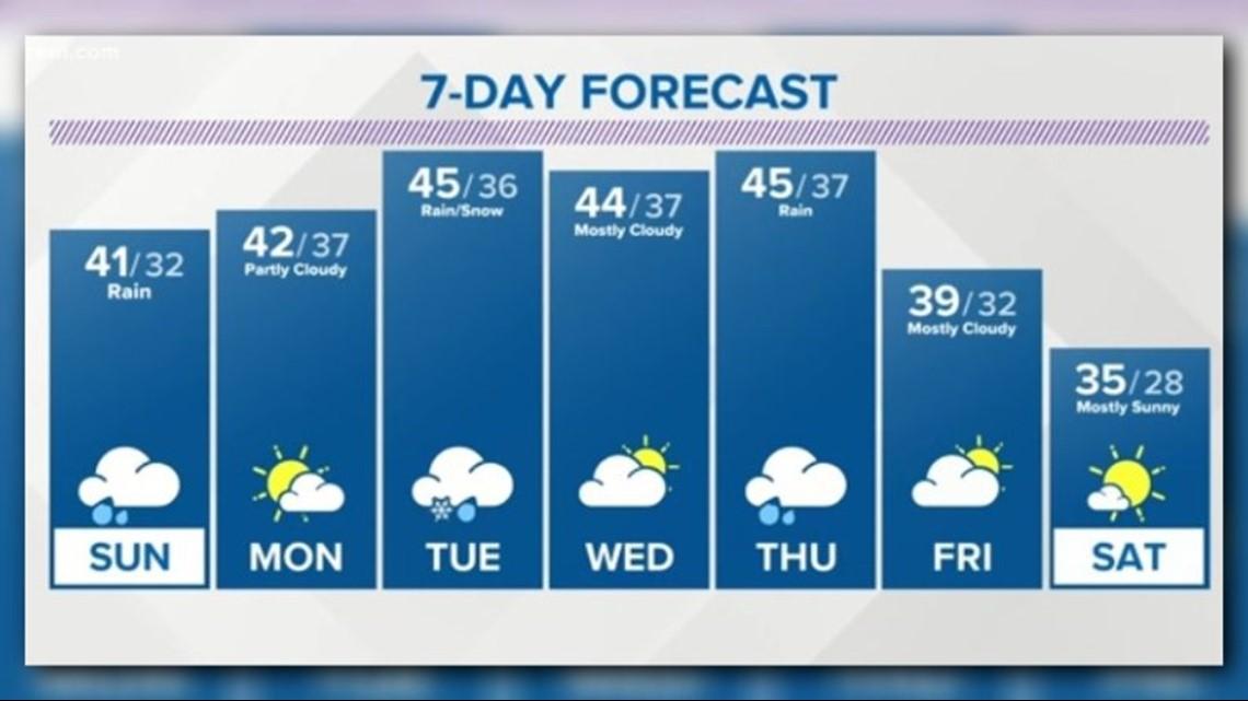 Valley rain expected through Tuesday