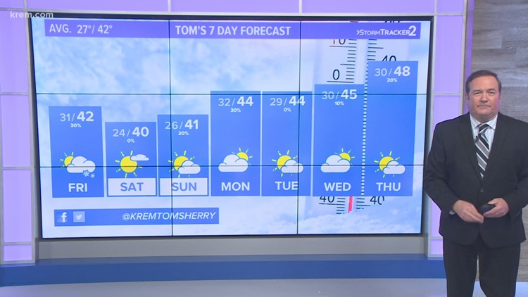 Mostly dry weekend in store