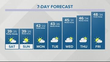 Weather Update: 11:00 p.m. (11-9-18)