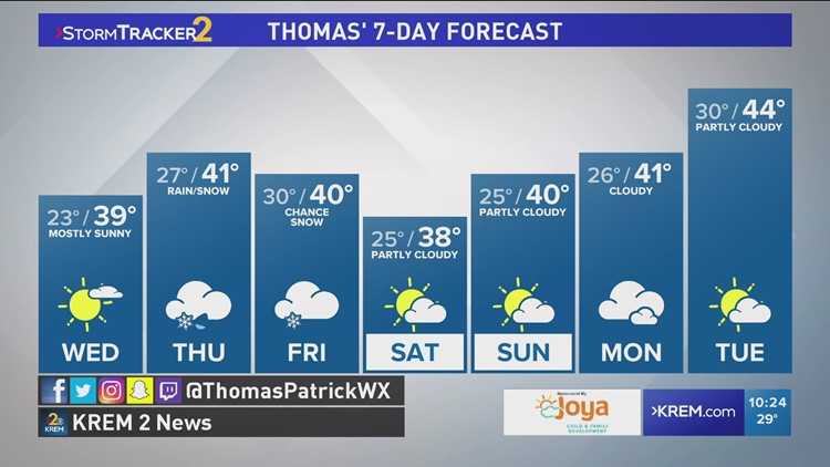 A chance of snow Thursday over the Inland Northwest
