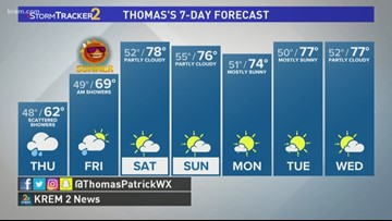 Cooler Thursday ahead thanks to showers