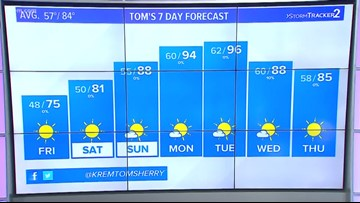 Cool July weather finishes off the week