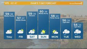 Weather Update: Noon (10-4-18)