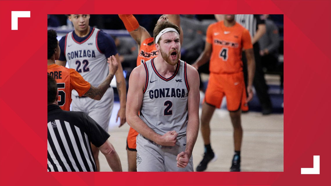Gonzaga men's basketball finishes the regular season undefeated