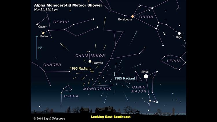 Alpha Monocerotid Meteor Shower