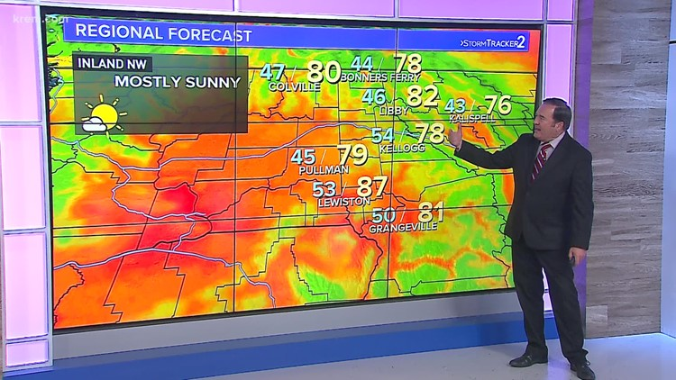 Summer weather for the first weekend of fall