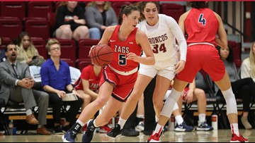 Gonzaga WBB stays undefeated in WCC play with win over Santa Clara