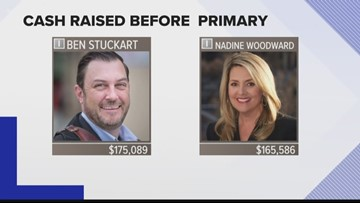 How much money have Spokane mayoral candidates raised since the primary?