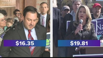How much did Spokane mayor, council president candidates spend per vote?