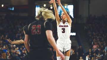13th ranked Gonzaga women rout LMU in second half to secure win