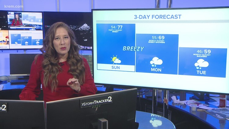 Weather starts to cool down after warm weekend
