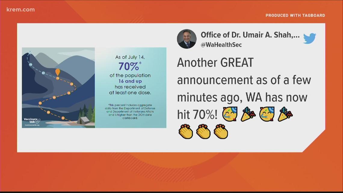 Washington hits 70% vaccine goal
