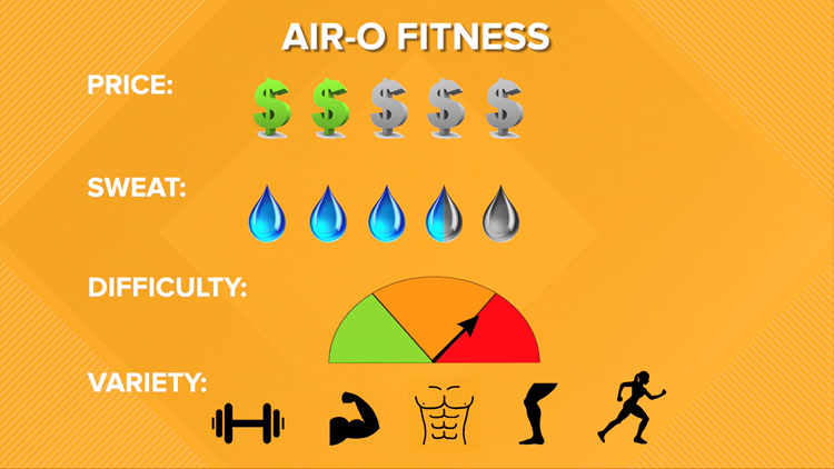 Air O Fitness