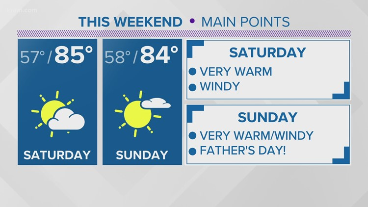 Warm temperatures ahead of Father's day weekend