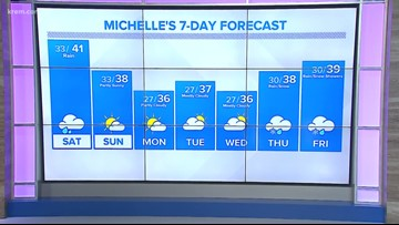 Valley rain and mountain snow for Saturday, dry Sunday