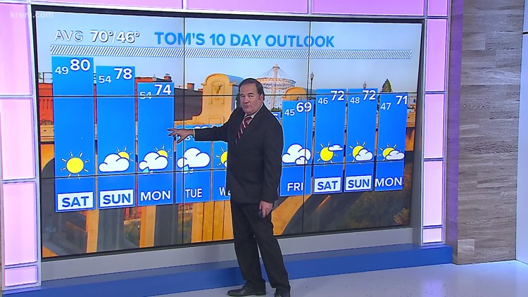A quick look at your weather this weekend