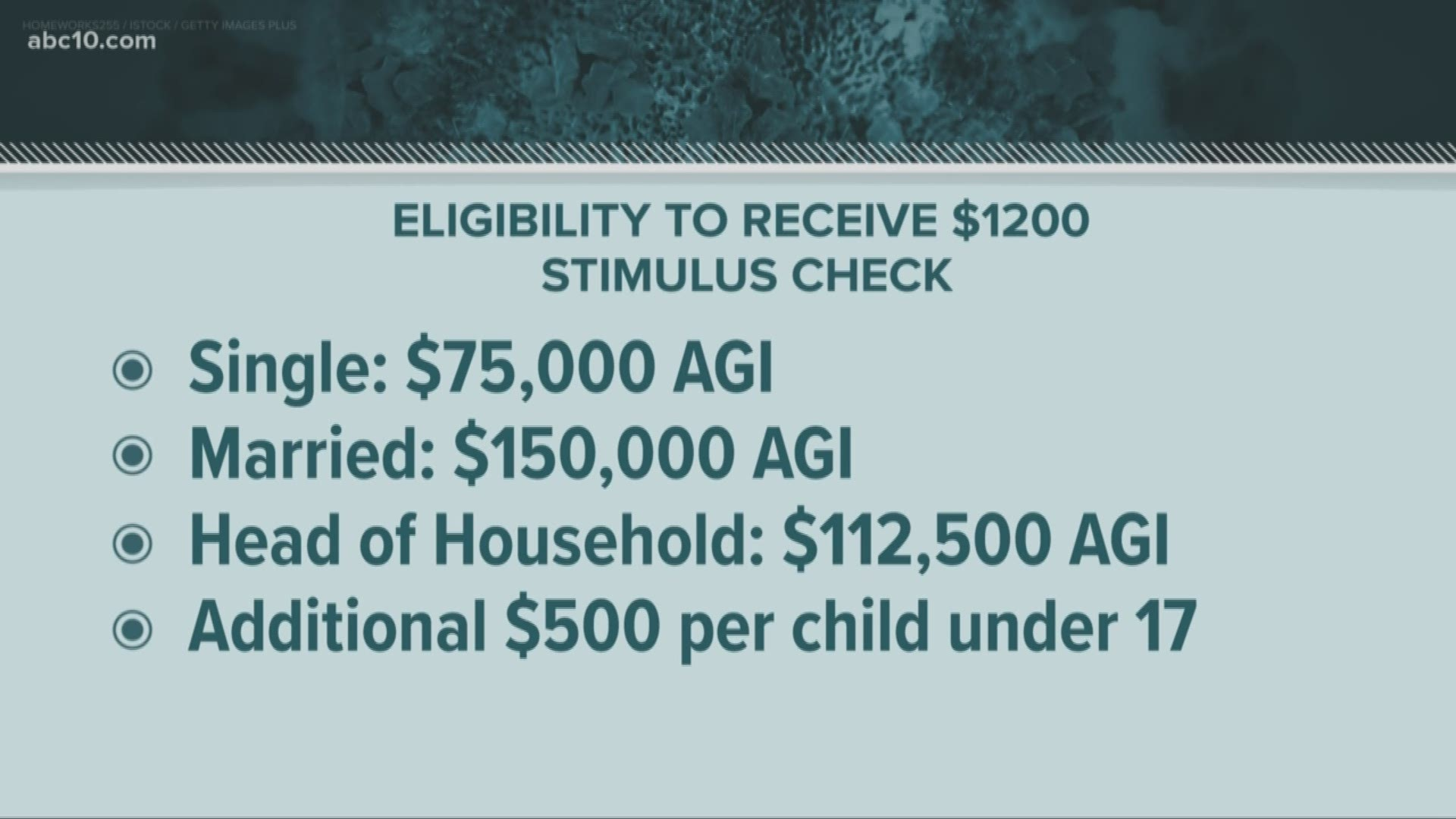 Will my stimulus payment be taxed later? | krem.com