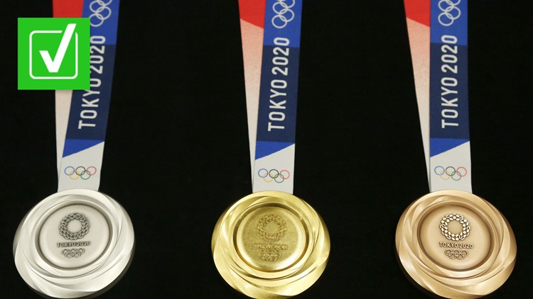 Yes, Olympians from some countries get paid more than US athletes for winning medals