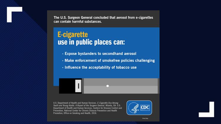 cdc e-cigarette