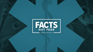 Facts Not Fear: Debunking coronavirus myths and misinformation